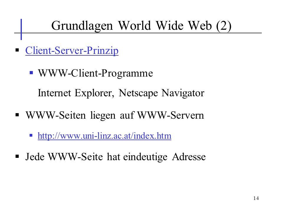 14 Client-Server-Prinzip WWW-Client-Programme Internet Explorer, Netscape Navigator WWW-Seiten liegen auf WWW-Servern http://www.uni-linz.ac.at/index.