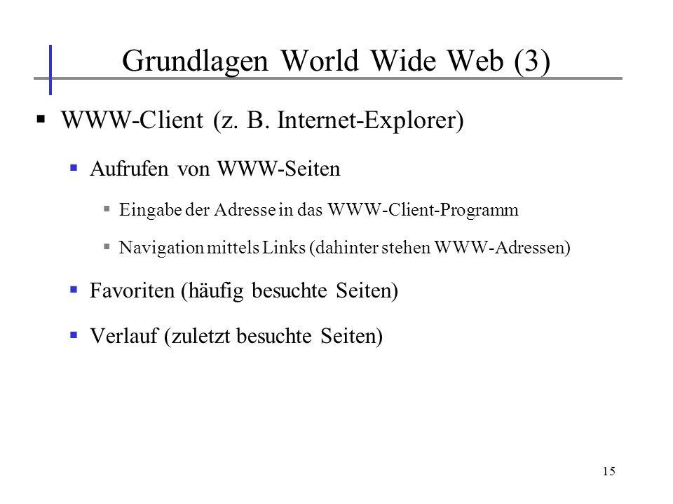 15 WWW-Client (z. B. Internet-Explorer) Aufrufen von WWW-Seiten Eingabe der Adresse in das WWW-Client-Programm Navigation mittels Links (dahinter steh