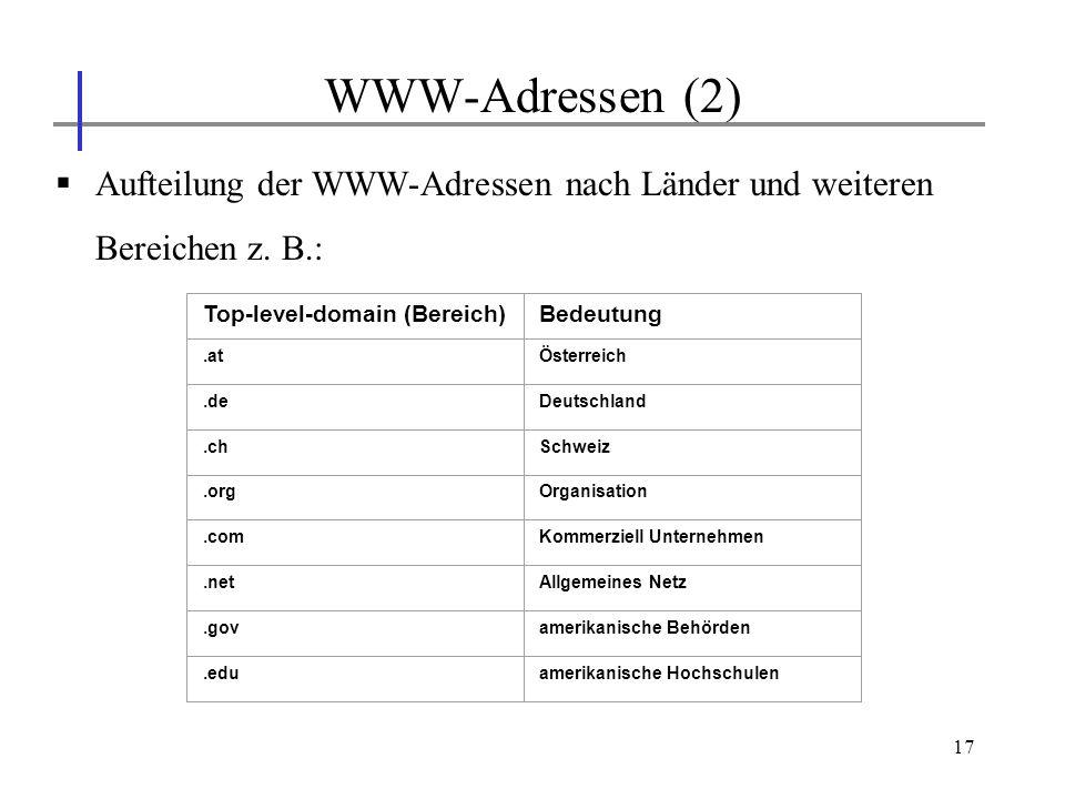 17 Aufteilung der WWW-Adressen nach Länder und weiteren Bereichen z. B.: WWW-Adressen (2) Top-level-domain (Bereich)Bedeutung.atÖsterreich.deDeutschla
