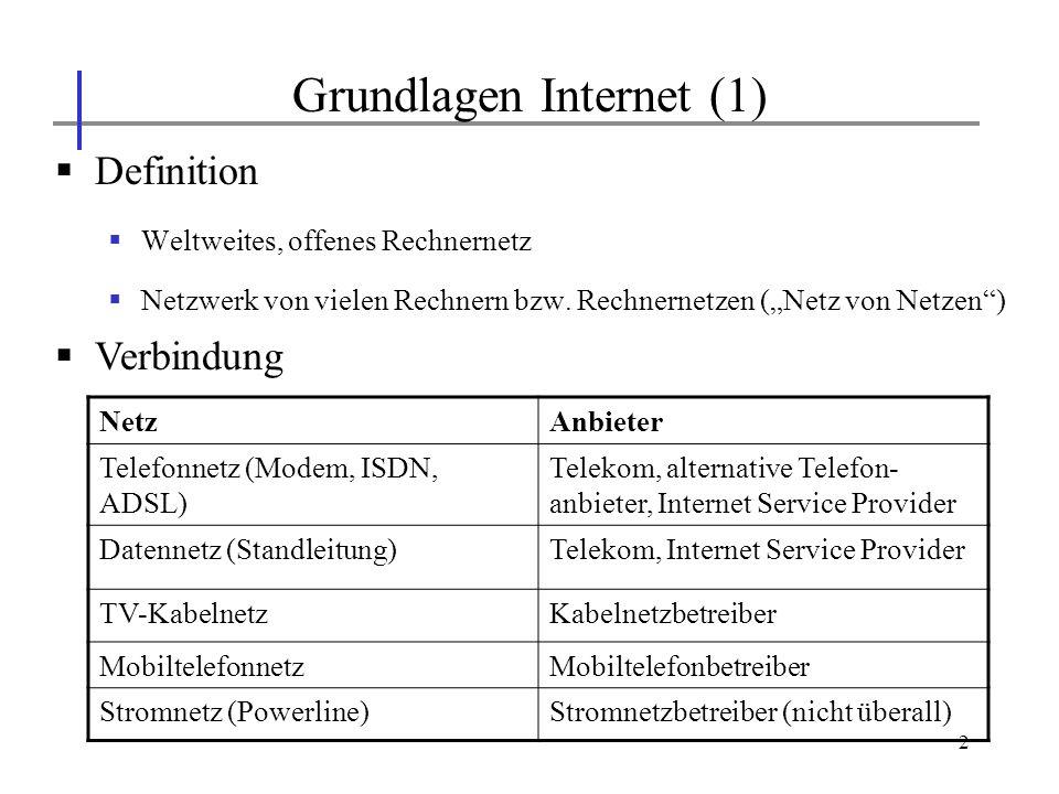 3 Arten von Rechnern im Internet Clients (engl.: Kunde) Nehmen Dienstleistungen (Dienste) der Server in Anspruch müssen nicht immer im Netz sein (nicht immer online) Client-Software auf Rechner installiert Server (engl.: Dienstleister) Stellen Dienstleistungen (Dienste) den Clients zur Verfügung permanent zum Internet verbunden (immer online) Server-Software auf Rechner installiert CLIENT-SERVER-PRINZIP Grundlagen Internet (2)