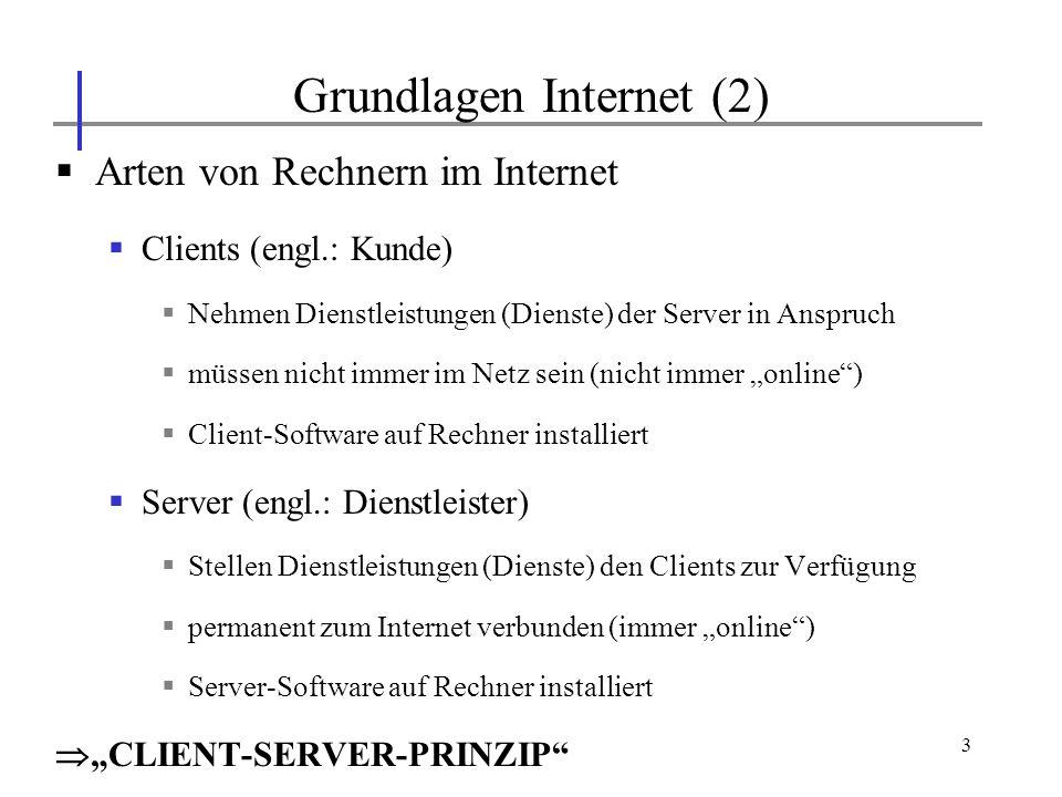 14 Client-Server-Prinzip WWW-Client-Programme Internet Explorer, Netscape Navigator WWW-Seiten liegen auf WWW-Servern http://www.uni-linz.ac.at/index.htm Jede WWW-Seite hat eindeutige Adresse Grundlagen World Wide Web (2)