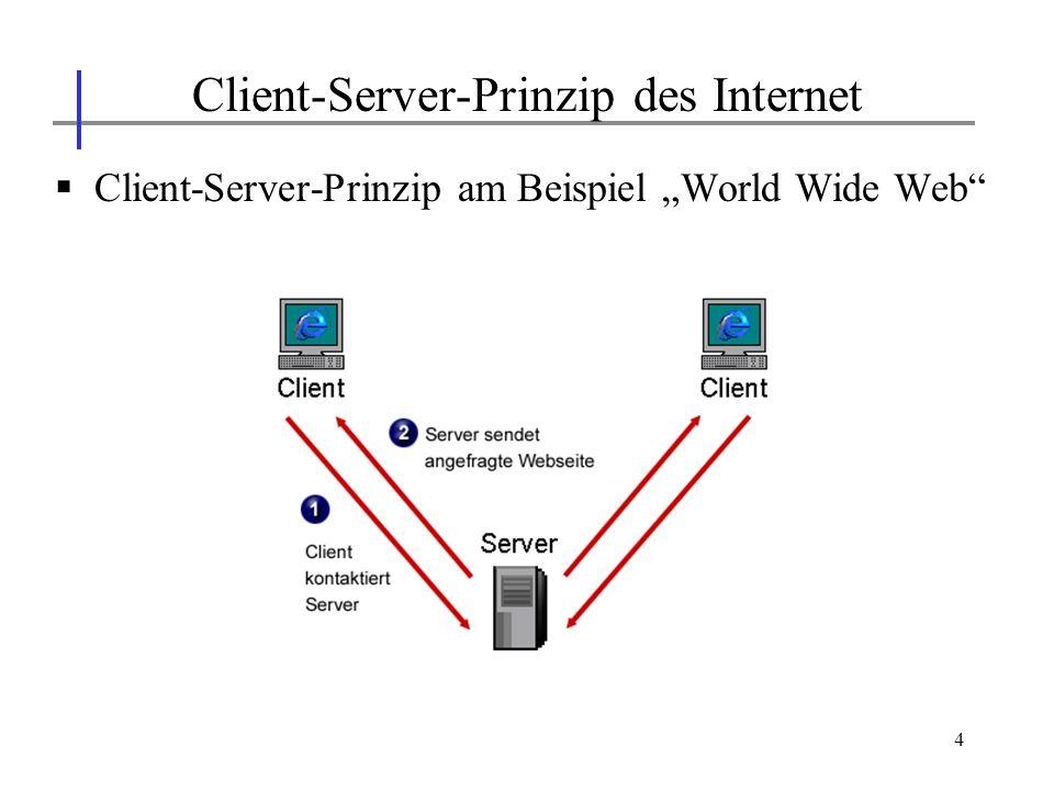 4 Client-Server-Prinzip am Beispiel World Wide Web Client-Server-Prinzip des Internet