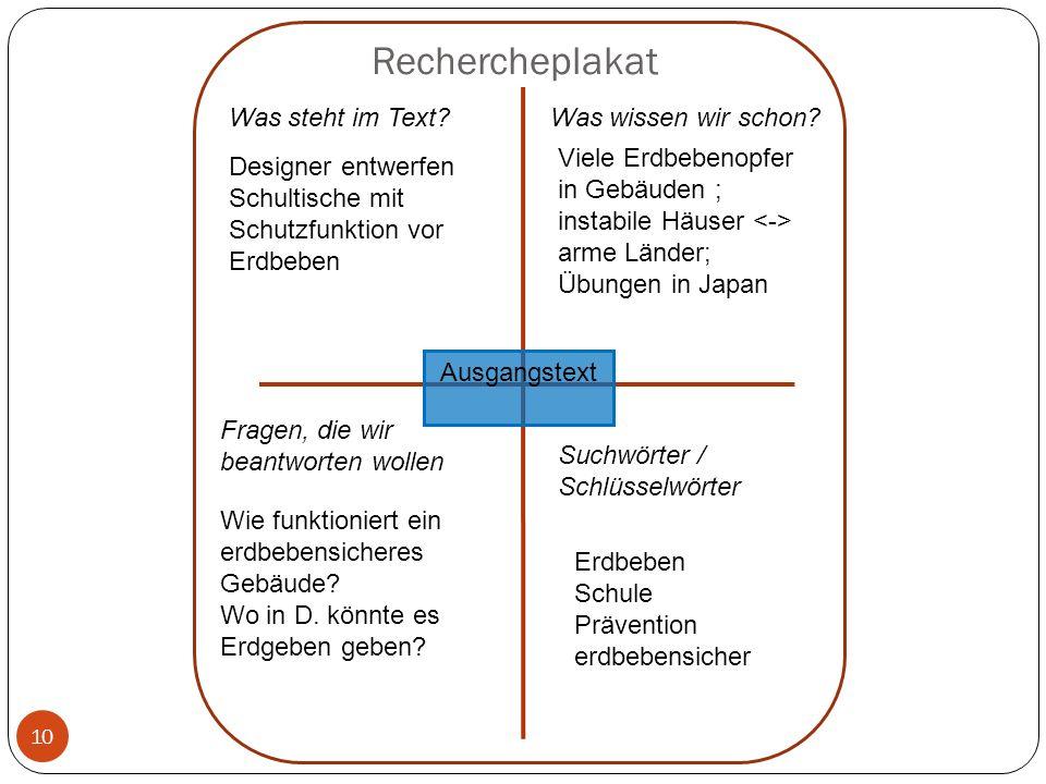 Rechercheplakat 10 Was steht im Text?Was wissen wir schon? Suchwörter / Schlüsselwörter Fragen, die wir beantworten wollen Ausgangstext Designer entwe