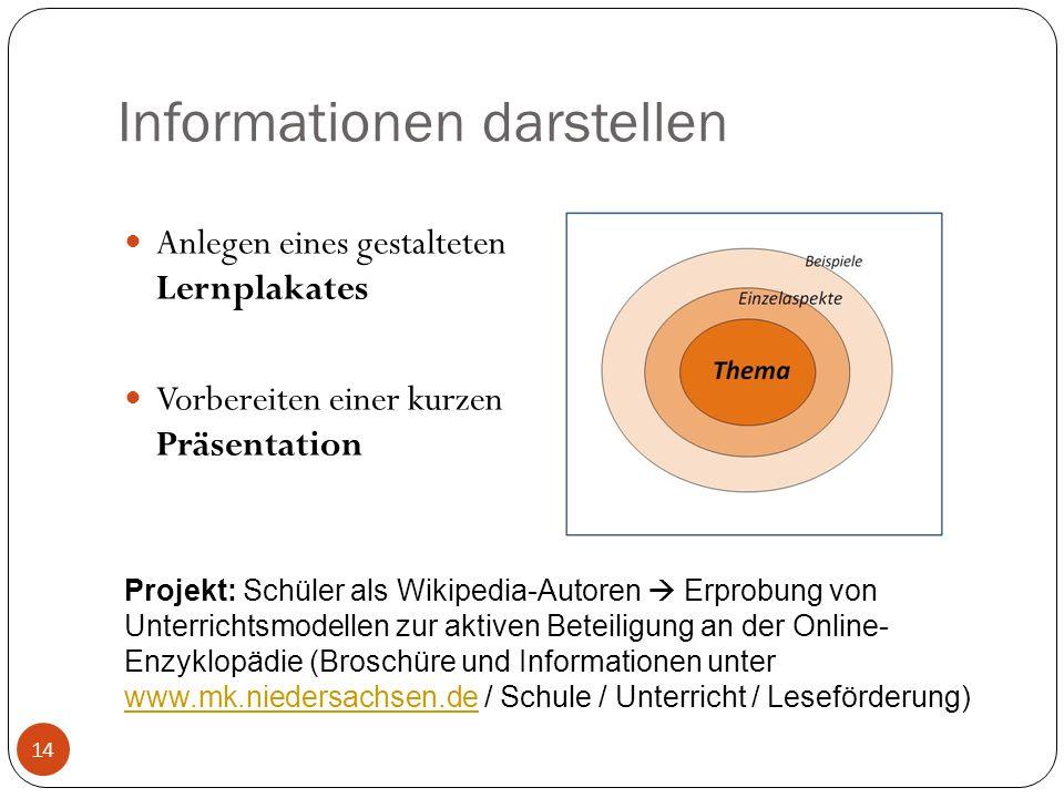 Informationen darstellen Anlegen eines gestalteten Lernplakates Vorbereiten einer kurzen Präsentation 14 Projekt: Schüler als Wikipedia-Autoren Erprob