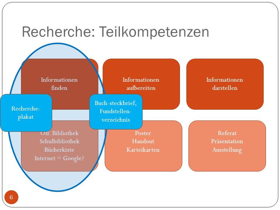 Recherche: Teilkompetenzen 6 Informationen finden Informationen aufbereiten Informationen darstellen Öff. Bibliothek Schulbibliothek Bücherkiste Inter