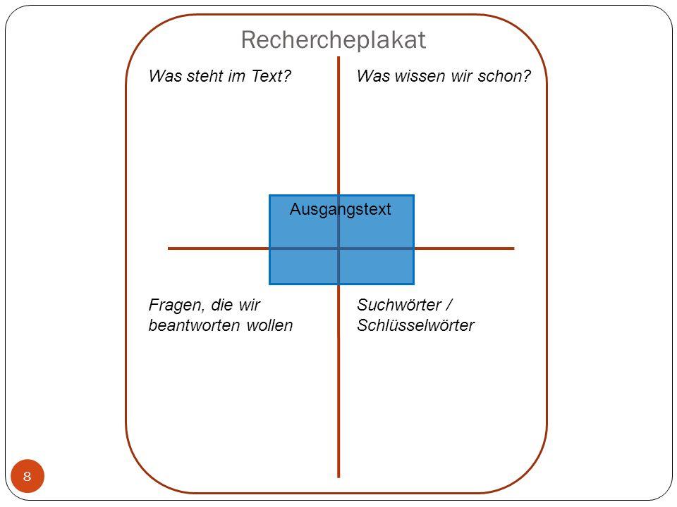 Rechercheplakat 8 Was steht im Text?Was wissen wir schon? Suchwörter / Schlüsselwörter Fragen, die wir beantworten wollen Ausgangstext