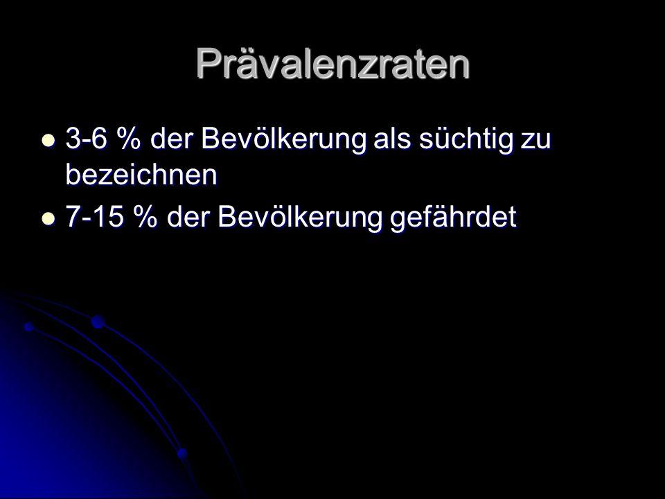 Prävalenzraten 3-6 % der Bevölkerung als süchtig zu bezeichnen 3-6 % der Bevölkerung als süchtig zu bezeichnen 7-15 % der Bevölkerung gefährdet 7-15 %