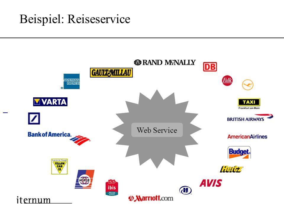 Aggregierte Dienste Ein Dienst integriert mehrere Dienste Delegation zeitgesteuerter Ereignisse an den Dienst Konkurrenzdruck für hochintegrierte Anbi