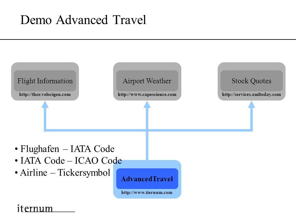 Beispiel: Reiseservice Web Service
