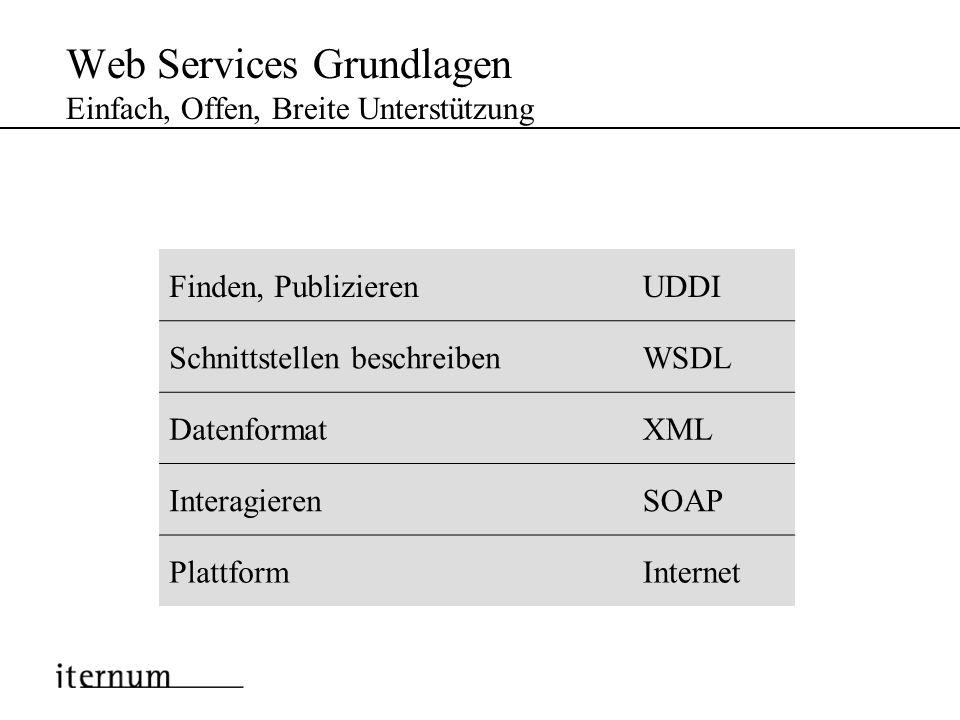 Was sind XML Web Services Applikationen/Web Sites Angesprochen von anderen Computern Verwandeln sich in Komponenten Können andere Web Services verwend
