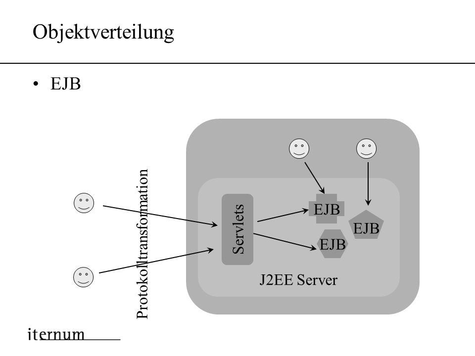 Objektverteilung Corba / DCOM / RMI Unternehmen 2 Unternehmen 1