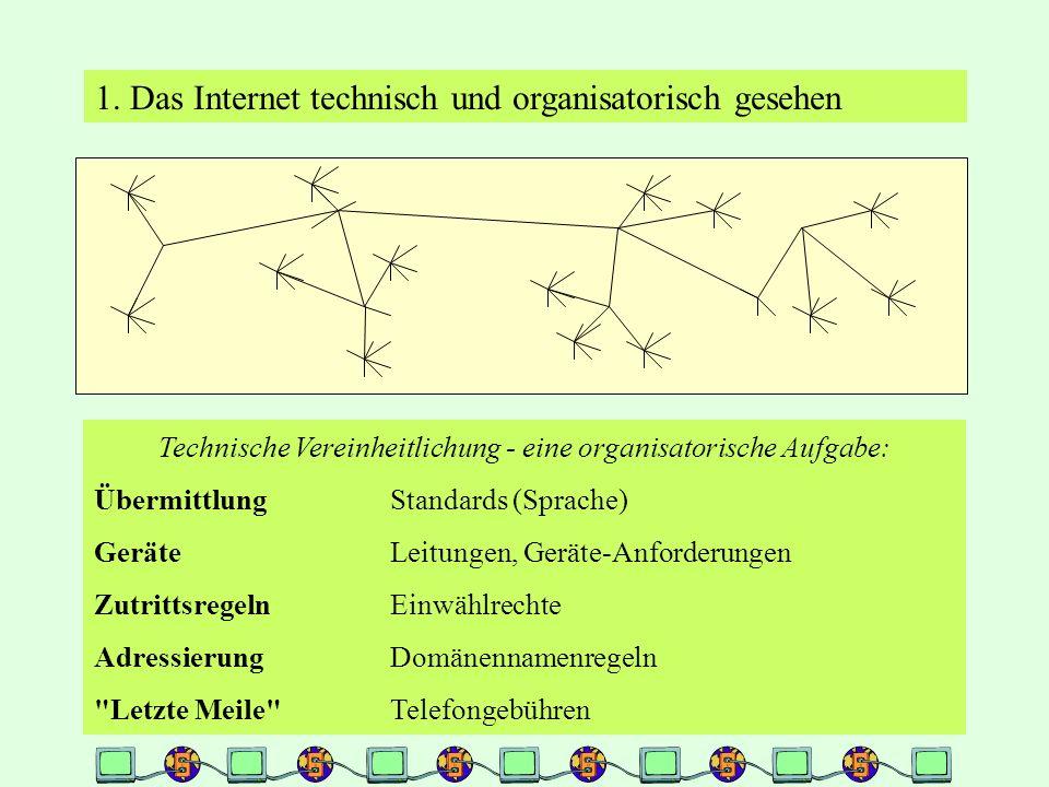 1. Das Internet technisch und organisatorisch gesehen Technische Vereinheitlichung - eine organisatorische Aufgabe: ÜbermittlungStandards (Sprache) Ge