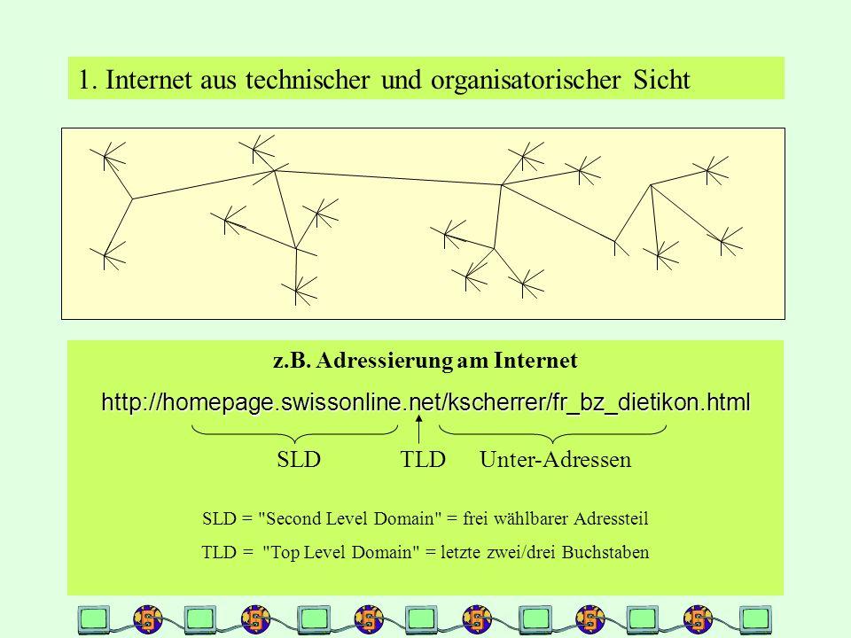 1. Internet aus technischer und organisatorischer Sicht z.B. Adressierung am Internethttp://homepage.swissonline.net/kscherrer/fr_bz_dietikon.html SLD
