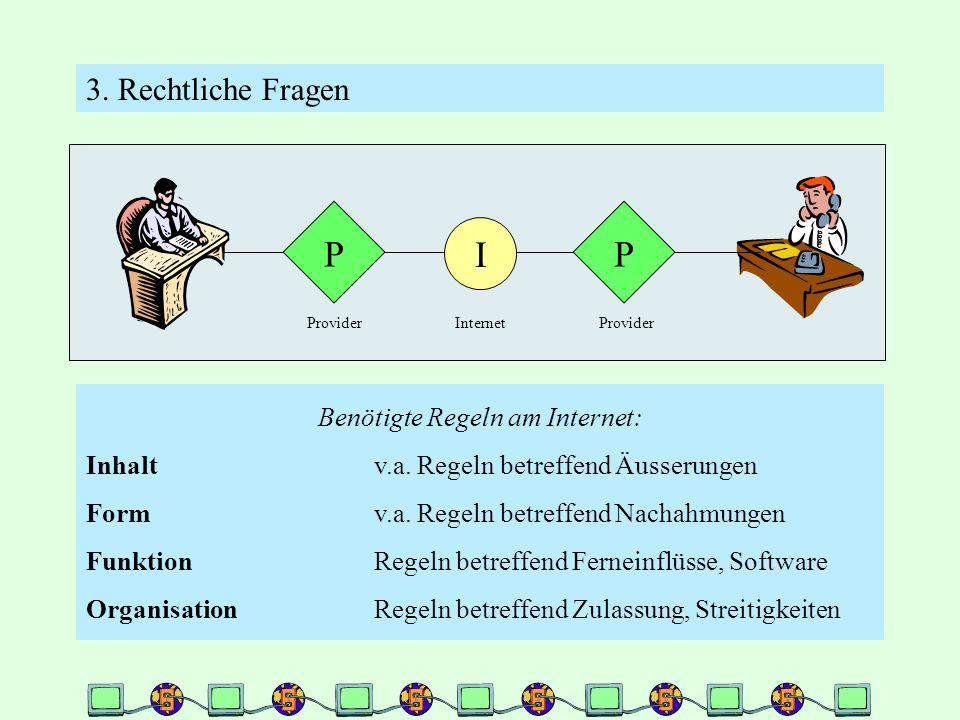 3. Rechtliche Fragen Benötigte Regeln am Internet: Inhaltv.a. Regeln betreffend Äusserungen Formv.a. Regeln betreffend Nachahmungen FunktionRegeln bet