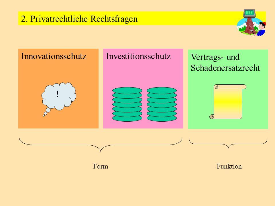 InvestitionsschutzInnovationsschutz Vertrags- und Schadenersatzrecht FormFunktion ! 2. Privatrechtliche Rechtsfragen