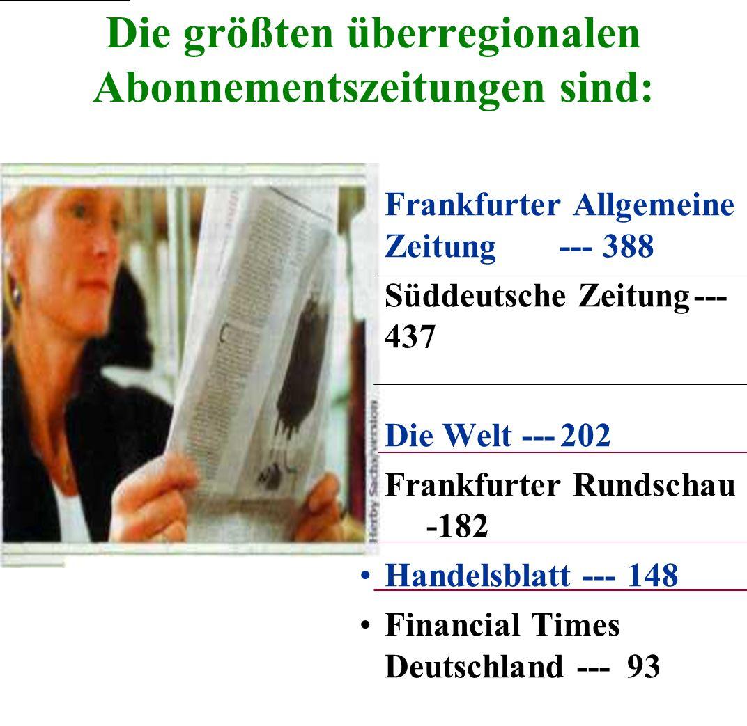 Die beliebtesten aktuellen Zeitschriften und Magazine (nach Auflage in Tsd., Stand IV.