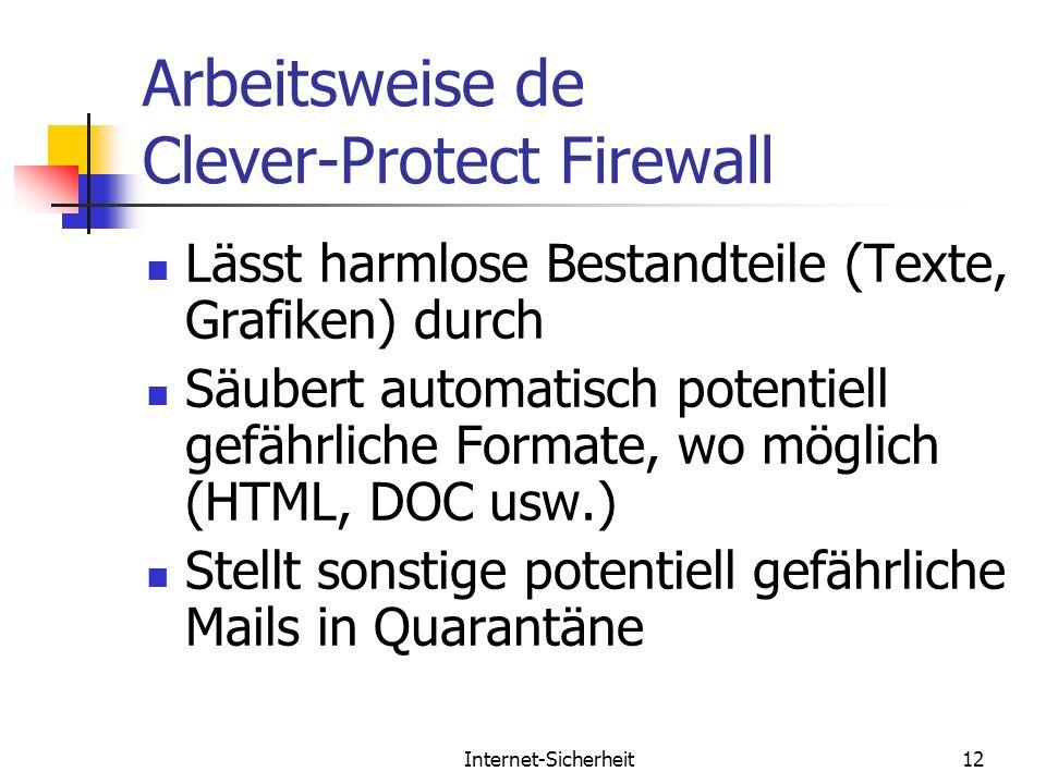 Internet-Sicherheit12 Arbeitsweise de Clever-Protect Firewall Lässt harmlose Bestandteile (Texte, Grafiken) durch Säubert automatisch potentiell gefäh