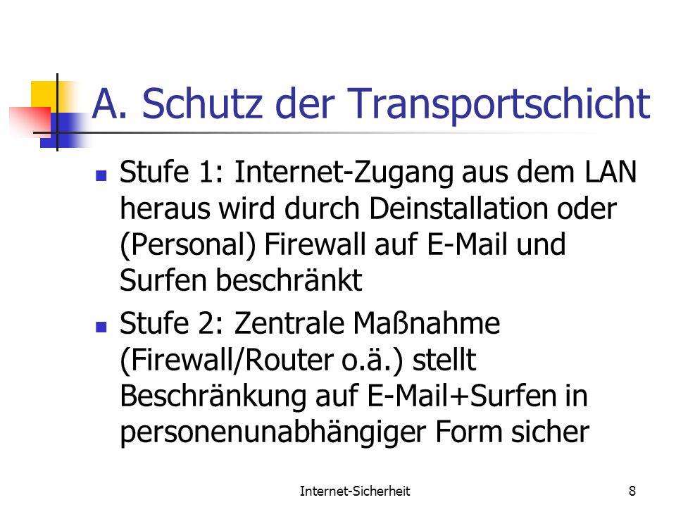 Internet-Sicherheit8 A. Schutz der Transportschicht Stufe 1: Internet-Zugang aus dem LAN heraus wird durch Deinstallation oder (Personal) Firewall auf