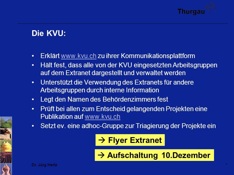 Dr. Jürg Hertz 15 Die KVU: Erklärt www.kvu.ch zu ihrer Kommunikationsplattformwww.kvu.ch Hält fest, dass alle von der KVU eingesetzten Arbeitsgruppen