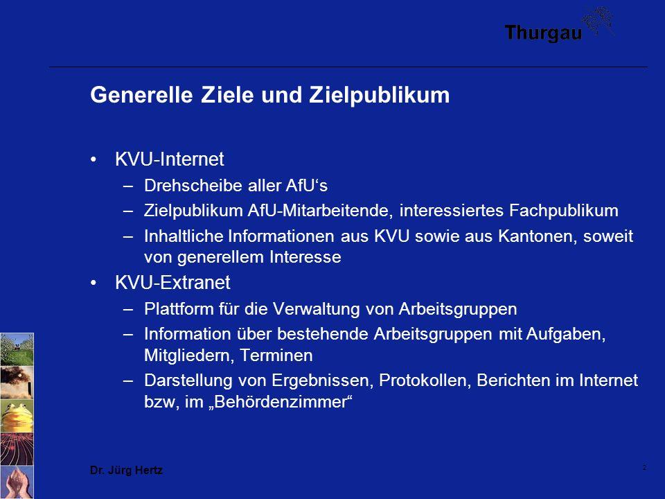 Dr. Jürg Hertz 2 Generelle Ziele und Zielpublikum KVU-Internet –Drehscheibe aller AfUs –Zielpublikum AfU-Mitarbeitende, interessiertes Fachpublikum –I