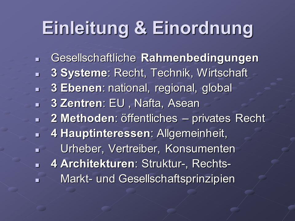 Einleitung & Einordnung Gesellschaftliche Rahmenbedingungen Gesellschaftliche Rahmenbedingungen 3 Systeme: Recht, Technik, Wirtschaft 3 Systeme: Recht