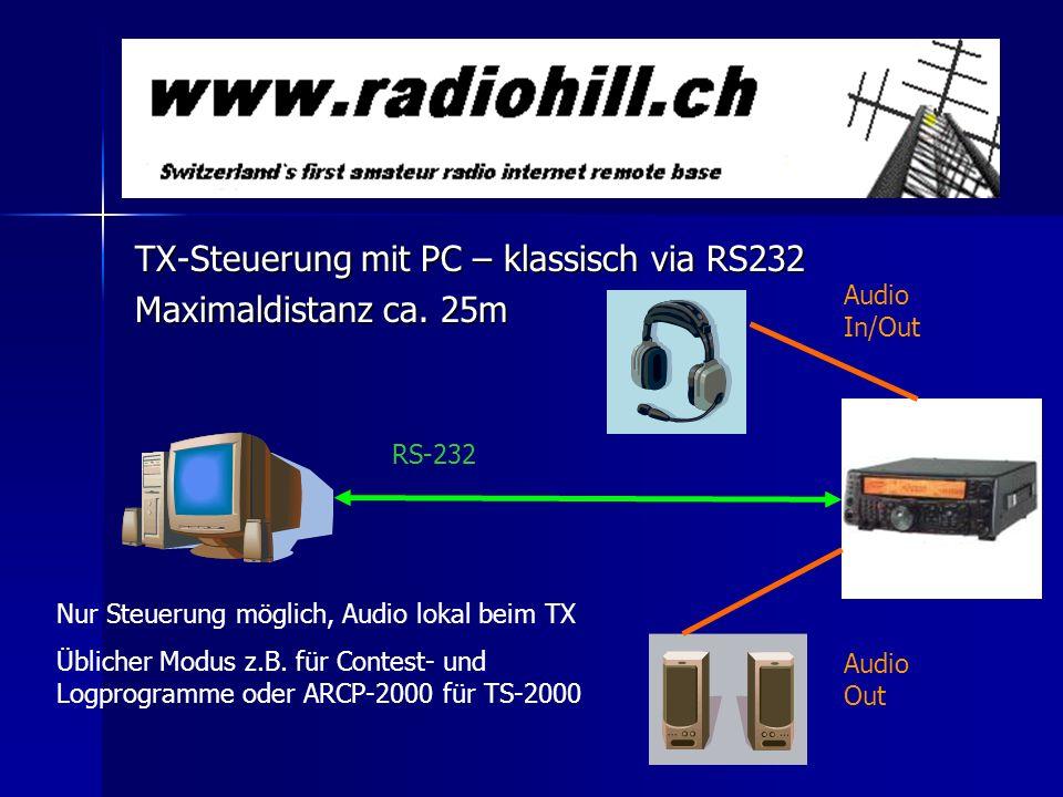 TX-Steuerung mit PC – klassisch via RS232 Maximaldistanz ca. 25m Nur Steuerung möglich, Audio lokal beim TX Üblicher Modus z.B. für Contest- und Logpr
