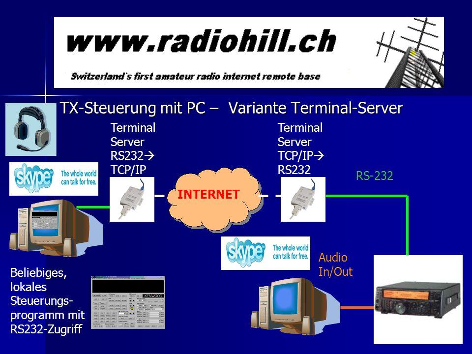 TX-Steuerung mit PC – Variante Terminal-Server INTERNET Terminal Server TCP/IP RS232 Beliebiges, lokales Steuerungs- programm mit RS232-Zugriff Termin