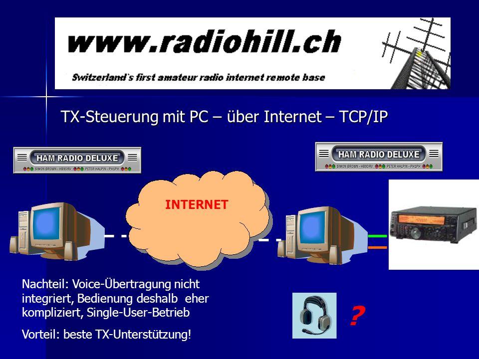 TX-Steuerung mit PC – über Internet – TCP/IP INTERNET Nachteil: Voice-Übertragung nicht integriert, Bedienung deshalb eher kompliziert, Single-User-Be