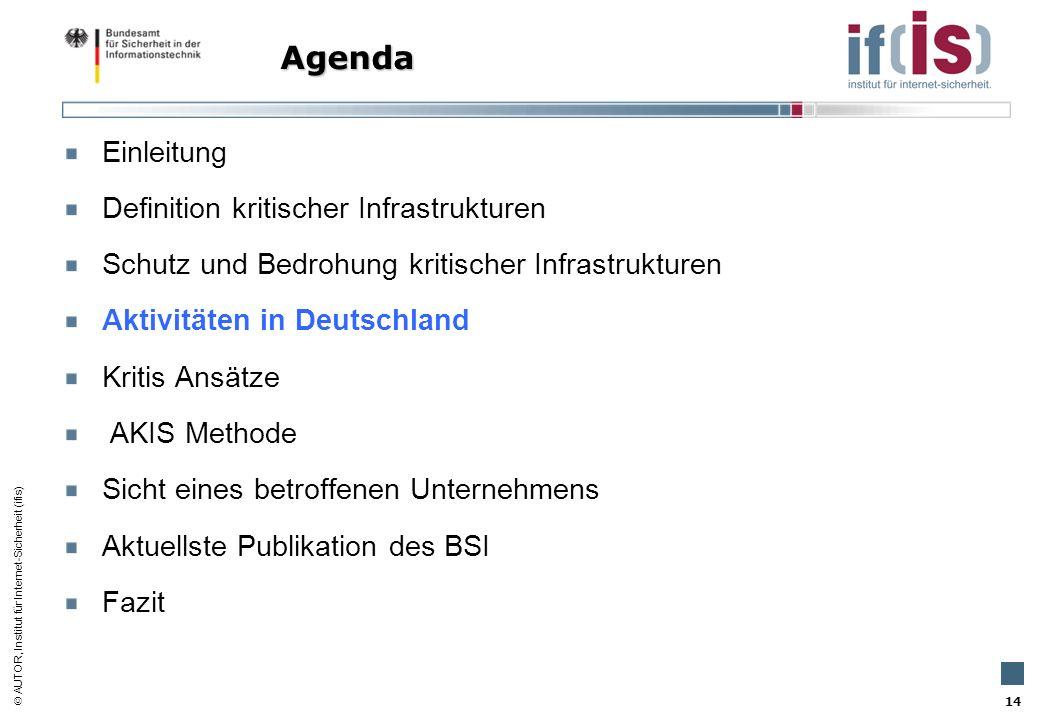 AUTOR, Institut für Internet-Sicherheit (ifis) 14 Einleitung Definition kritischer Infrastrukturen Schutz und Bedrohung kritischer Infrastrukturen Akt