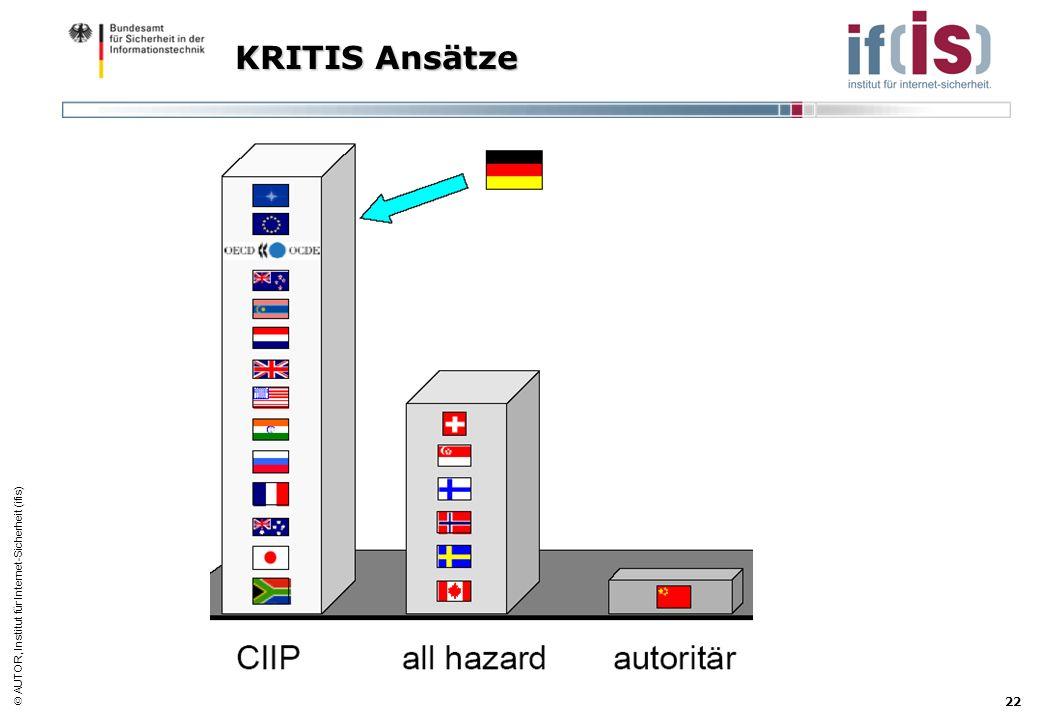 AUTOR, Institut für Internet-Sicherheit (ifis) 22 KRITIS Ansätze