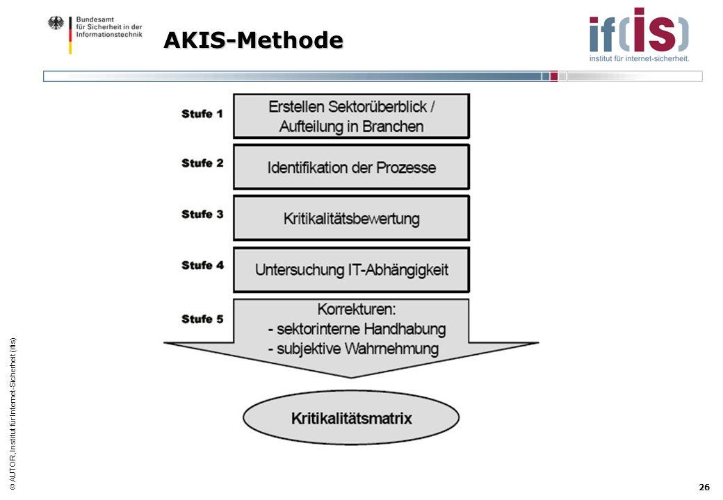 AUTOR, Institut für Internet-Sicherheit (ifis) 26 AKIS-Methode