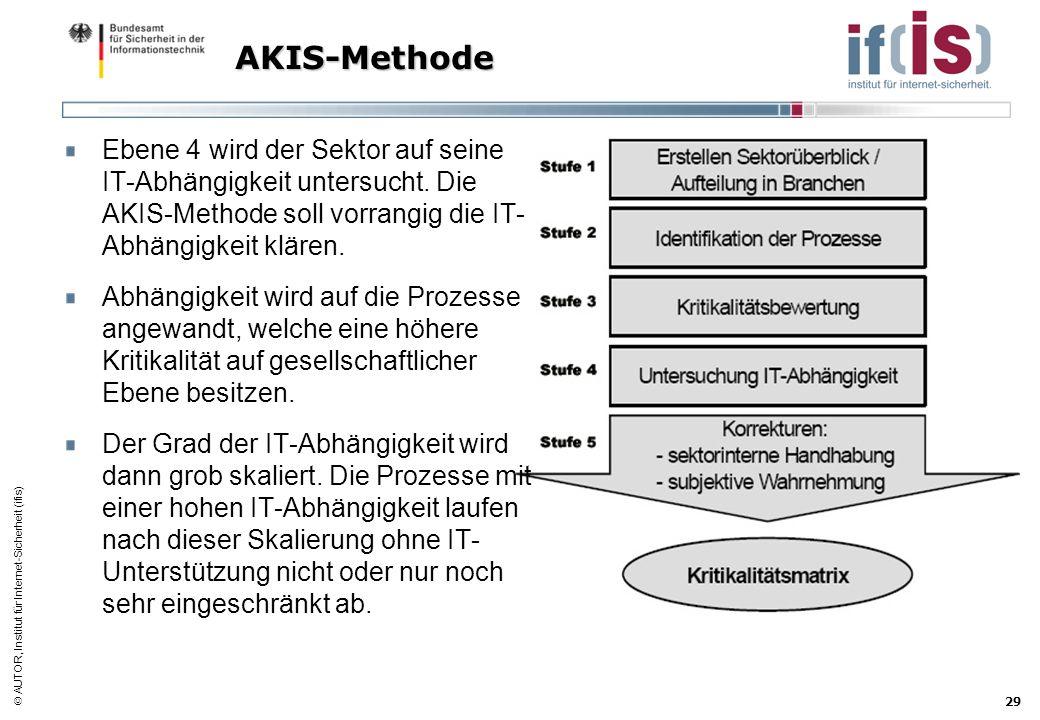 AUTOR, Institut für Internet-Sicherheit (ifis) 29 AKIS-Methode Ebene 4 wird der Sektor auf seine IT-Abhängigkeit untersucht. Die AKIS-Methode soll vor