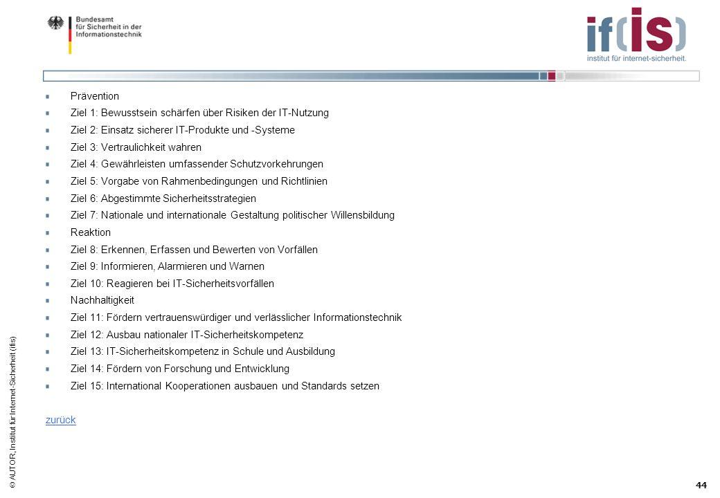 AUTOR, Institut für Internet-Sicherheit (ifis) 44 Prävention Ziel 1: Bewusstsein schärfen über Risiken der IT-Nutzung Ziel 2: Einsatz sicherer IT-Prod