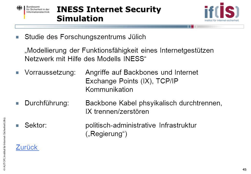 AUTOR, Institut für Internet-Sicherheit (ifis) 45 INESS Internet Security Simulation Studie des Forschungszentrums Jülich Modellierung der Funktionsfä