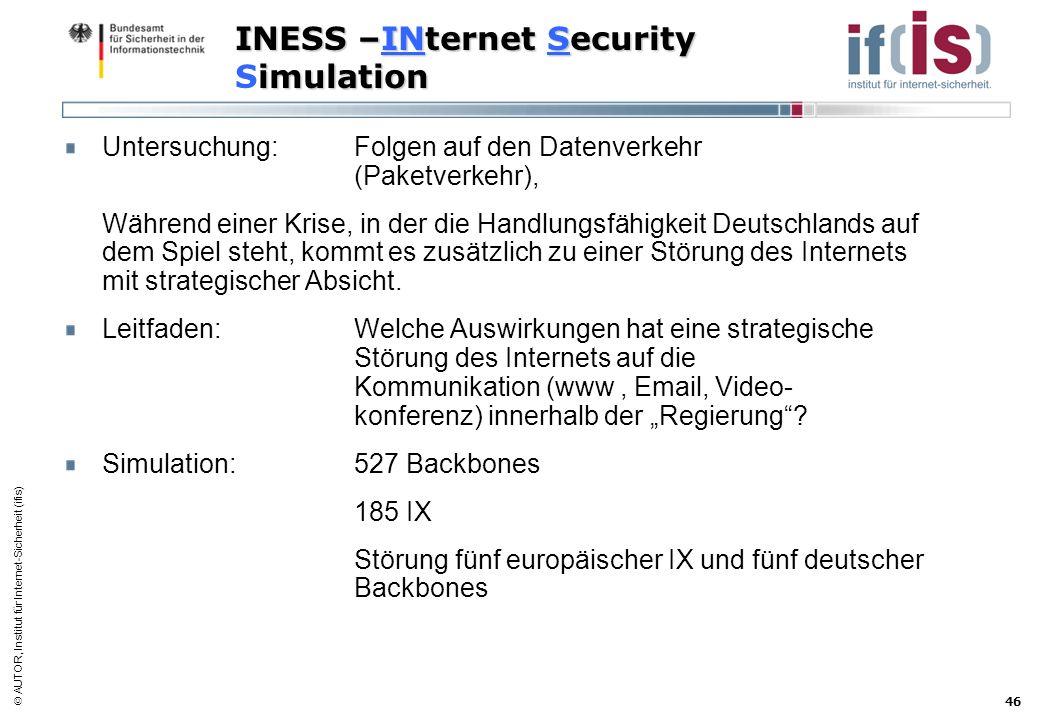AUTOR, Institut für Internet-Sicherheit (ifis) 46 INESS –INternet Security imulation INESS –INternet Security Simulation Untersuchung:Folgen auf den D