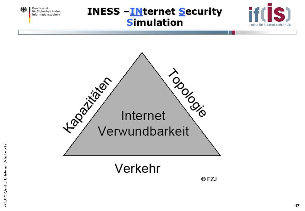 AUTOR, Institut für Internet-Sicherheit (ifis) 47 INESS –INternet Security imulation INESS –INternet Security Simulation