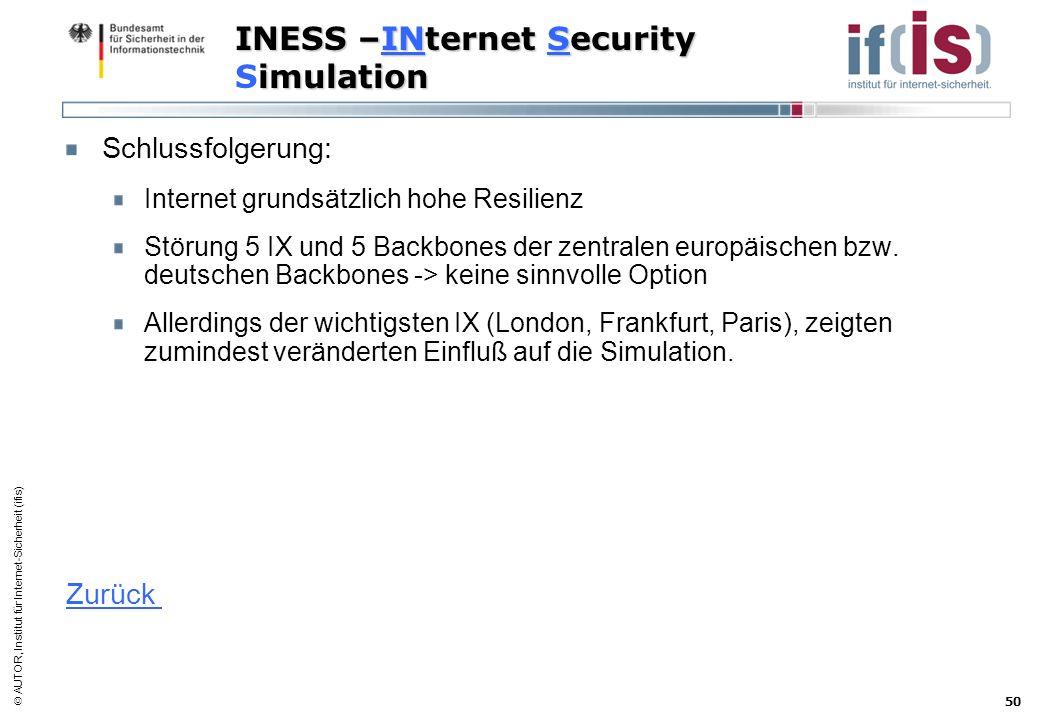 AUTOR, Institut für Internet-Sicherheit (ifis) 50 INESS –INternet Security imulation INESS –INternet Security Simulation Schlussfolgerung: Internet gr