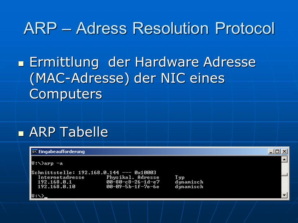 ARP – Adress Resolution Protocol Ermittlung der Hardware Adresse (MAC-Adresse) der NIC eines Computers Ermittlung der Hardware Adresse (MAC-Adresse) d