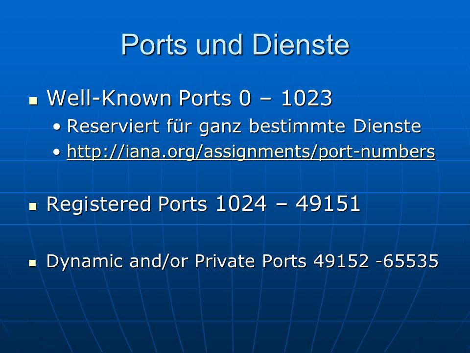 Ports und Dienste Well-Known Ports 0 – 1023 Well-Known Ports 0 – 1023 Reserviert für ganz bestimmte DiensteReserviert für ganz bestimmte Dienste http: