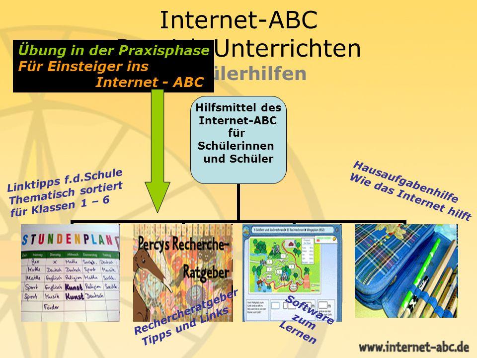 Internet-ABC Bereich Unterrichten Schülerhilfen Linktipps f.d.Schule Thematisch sortiert für Klassen 1 – 6 Rechercheratgeber Tipps und Links Software