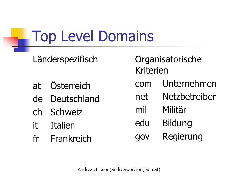 Andreas Eisner (andreas.eisner@aon.at) Top Level Domains Länderspezifisch atÖsterreich de Deutschland ch Schweiz it Italien fr Frankreich Organisatori