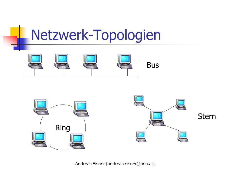 Andreas Eisner (andreas.eisner@aon.at) Netzwerk-Topologien Ring Bus Stern