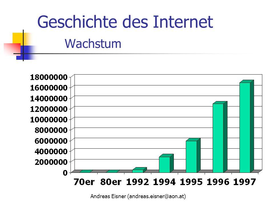 Andreas Eisner (andreas.eisner@aon.at) Geschichte des Internet Wachstum