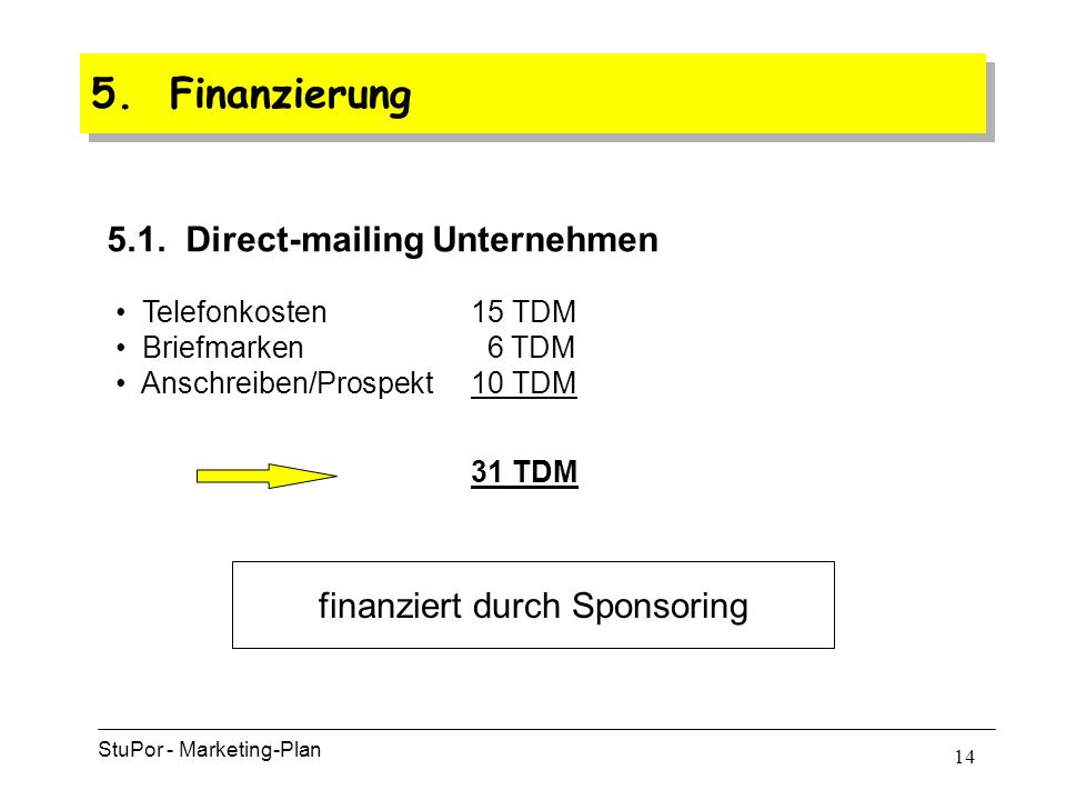 13 5.Finanzierung StuPor - Marketing-Plan 5.1. Direct-mailing Unternehmen 5.2.