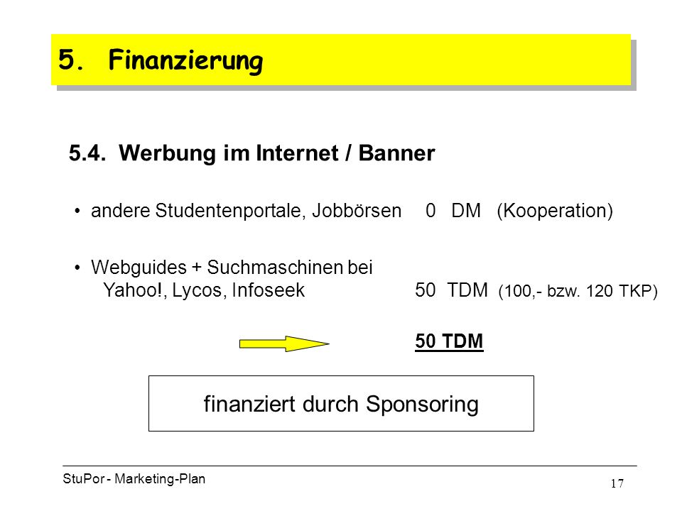 16 5.Finanzierung StuPor - Marketing-Plan 5.3.
