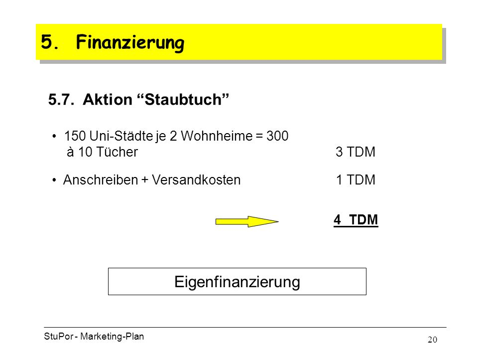 19 5. Finanzierung StuPor - Marketing-Plan 5.6.