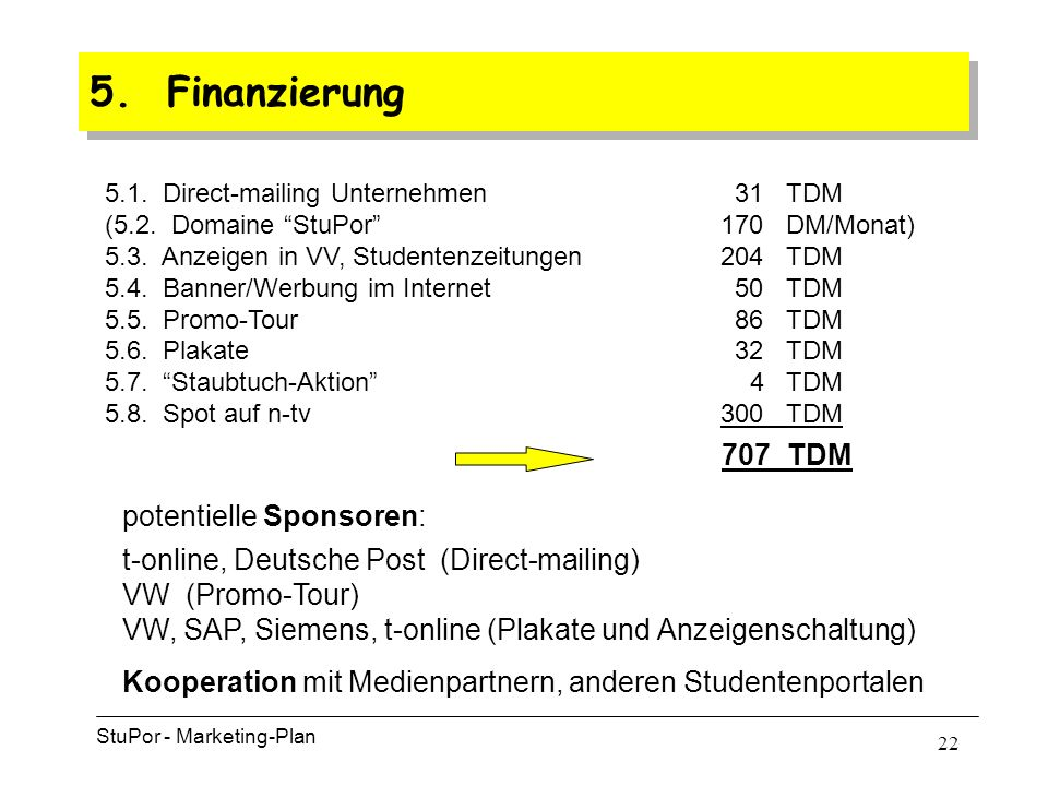 21 5. Finanzierung StuPor - Marketing-Plan 5.8.