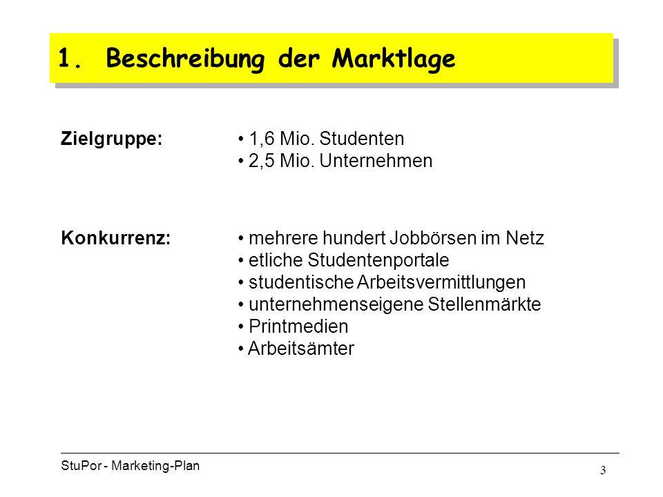 2 Inhalt 1. Beschreibung der Marktlage 2. Analyse der Chancen und Risiken 3. Zielsetzungen 4.Maßnahmenprogramme 5. Finanzierung StuPor - Marketing-Pla