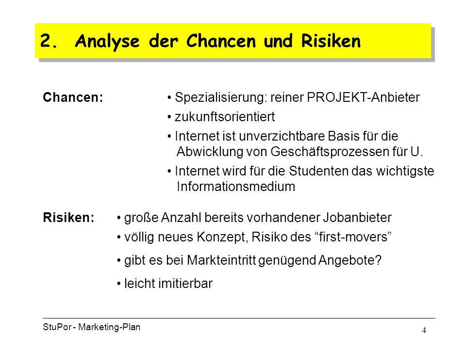 3 1. Beschreibung der Marktlage StuPor - Marketing-Plan Zielgruppe: 1,6 Mio. Studenten 2,5 Mio. Unternehmen Konkurrenz: mehrere hundert Jobbörsen im N