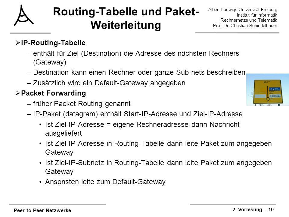Peer-to-Peer-Netzwerke 2. Vorlesung - 10 Albert-Ludwigs-Universität Freiburg Institut für Informatik Rechnernetze und Telematik Prof. Dr. Christian Sc